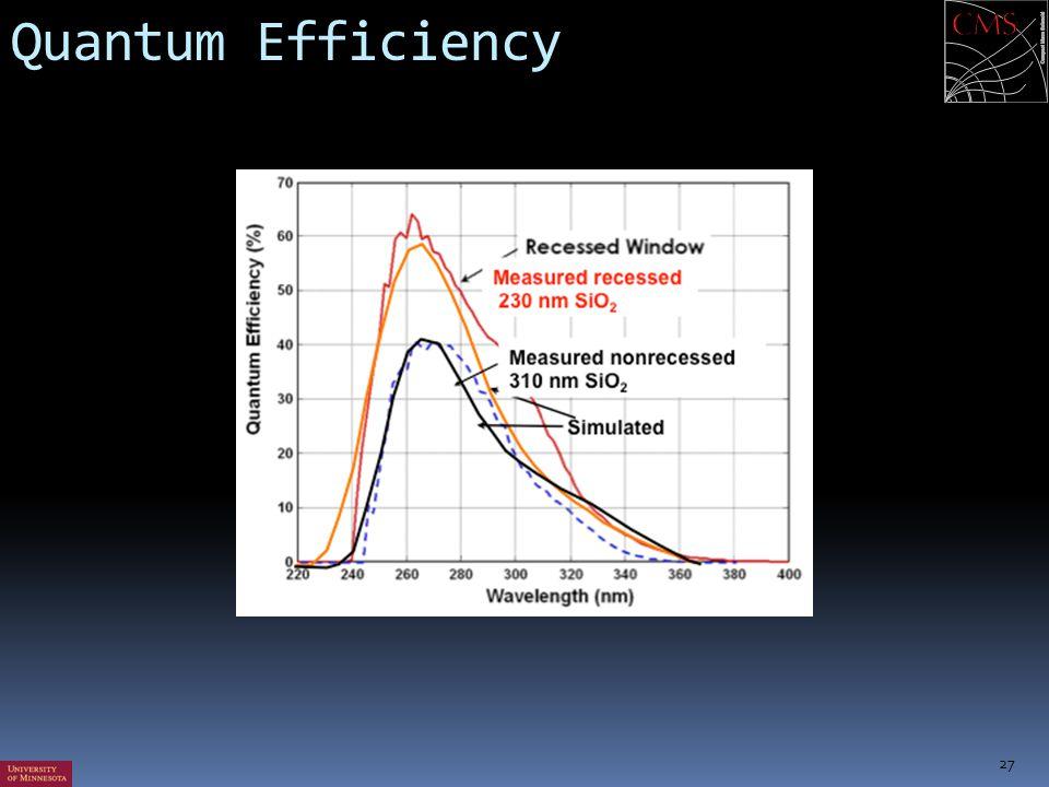 Quantum Efficiency