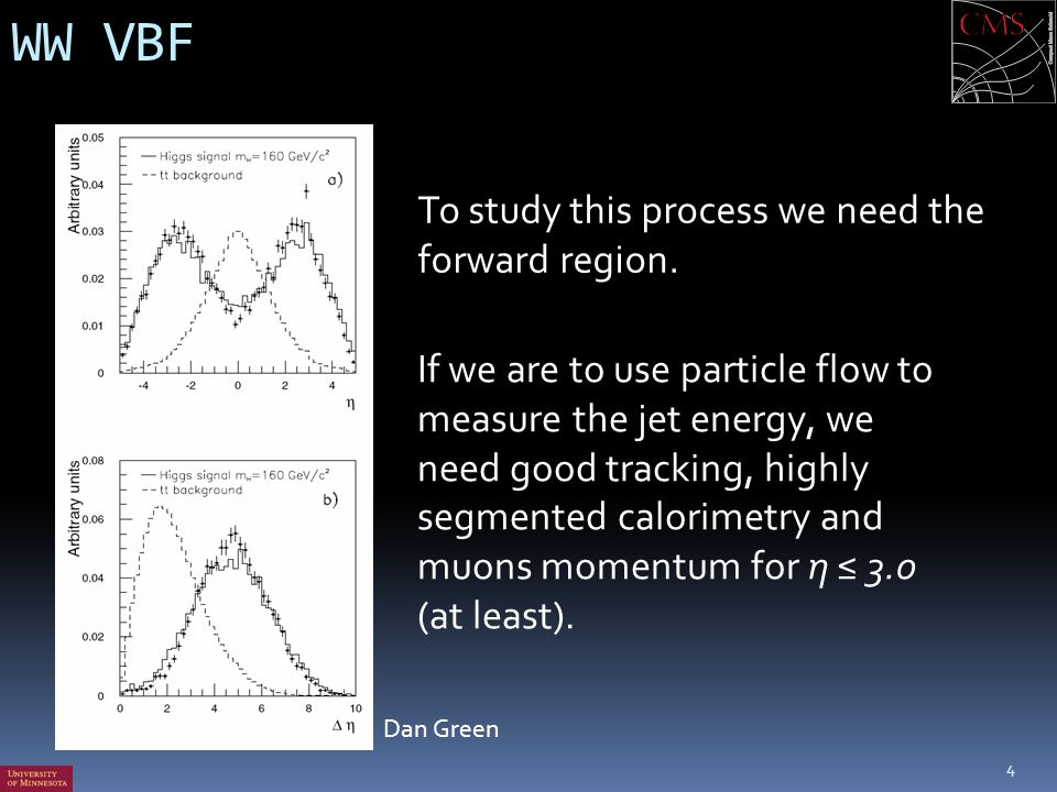 WW VBF To study this process we need the forward region.