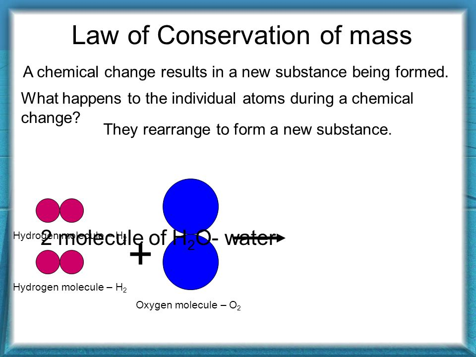 + Law of Conservation of mass 2 molecule of H2O- water