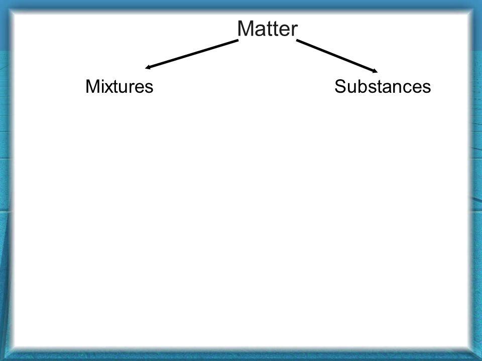 Matter Mixtures Substances