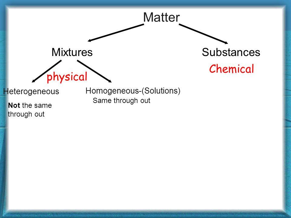 Matter Mixtures Substances Chemical physical Heterogeneous