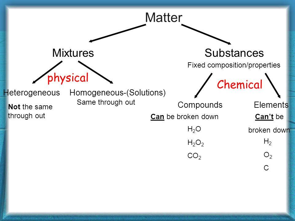 Matter Mixtures Substances physical Chemical Heterogeneous