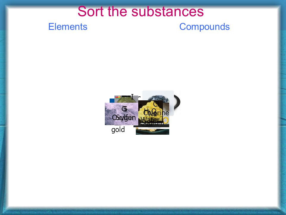 Sort the substances Elements Compounds I Iodine C12H22O11 Sugar