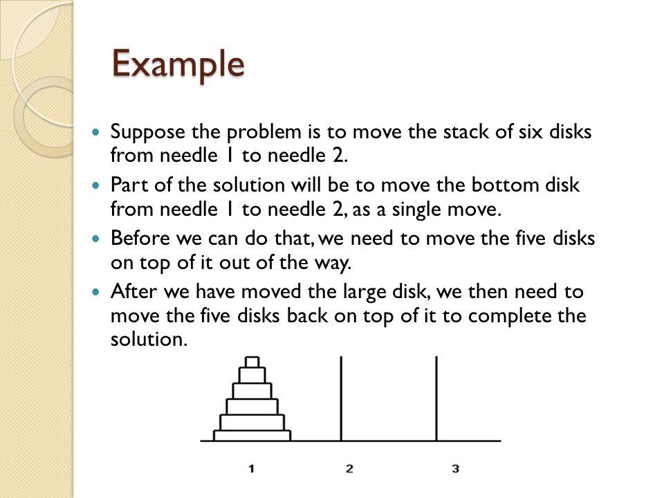 Example Suppose the problem is to move the stack of six disks from needle 1 to needle 2.