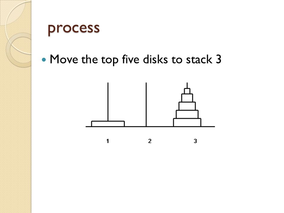 process Move the top five disks to stack 3