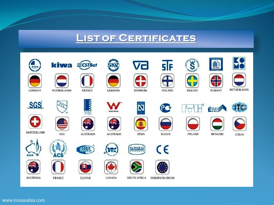 List of Certificates www.inoxarabia.com