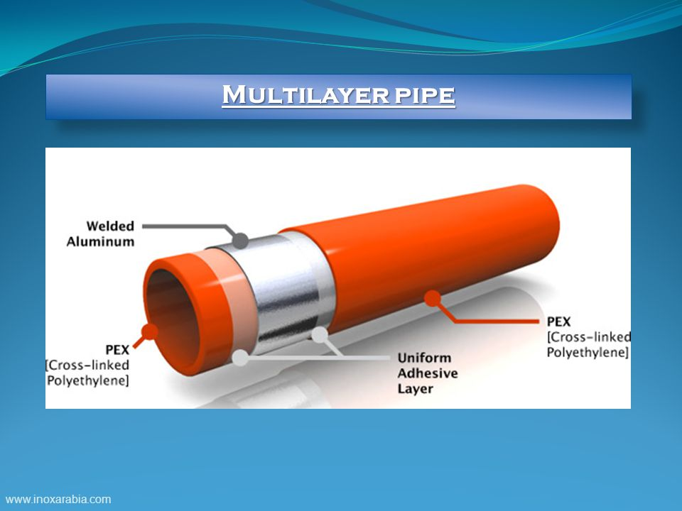 Multilayer pipe www.inoxarabia.com