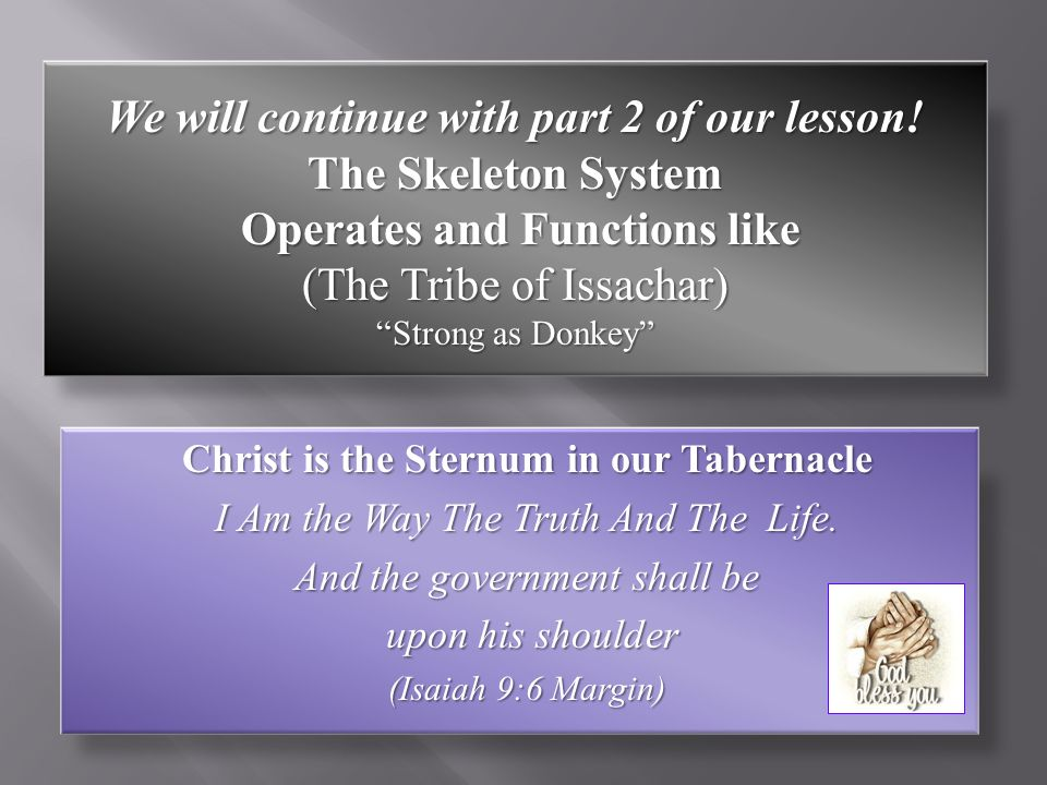 We will continue with part 2 of our lesson! The Skeleton System