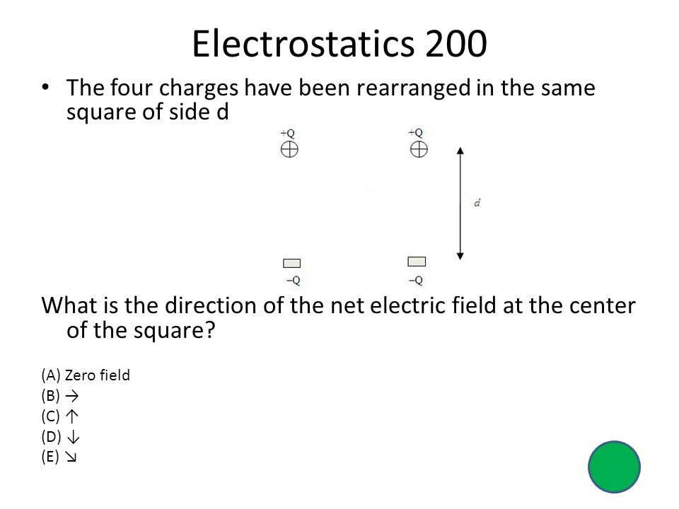 Electrostatics 200 The four charges have been rearranged in the same square of side d.