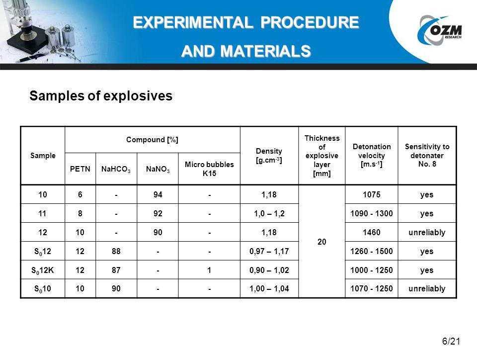EXPERIMENTAL PROCEDURE AND MATERIALS