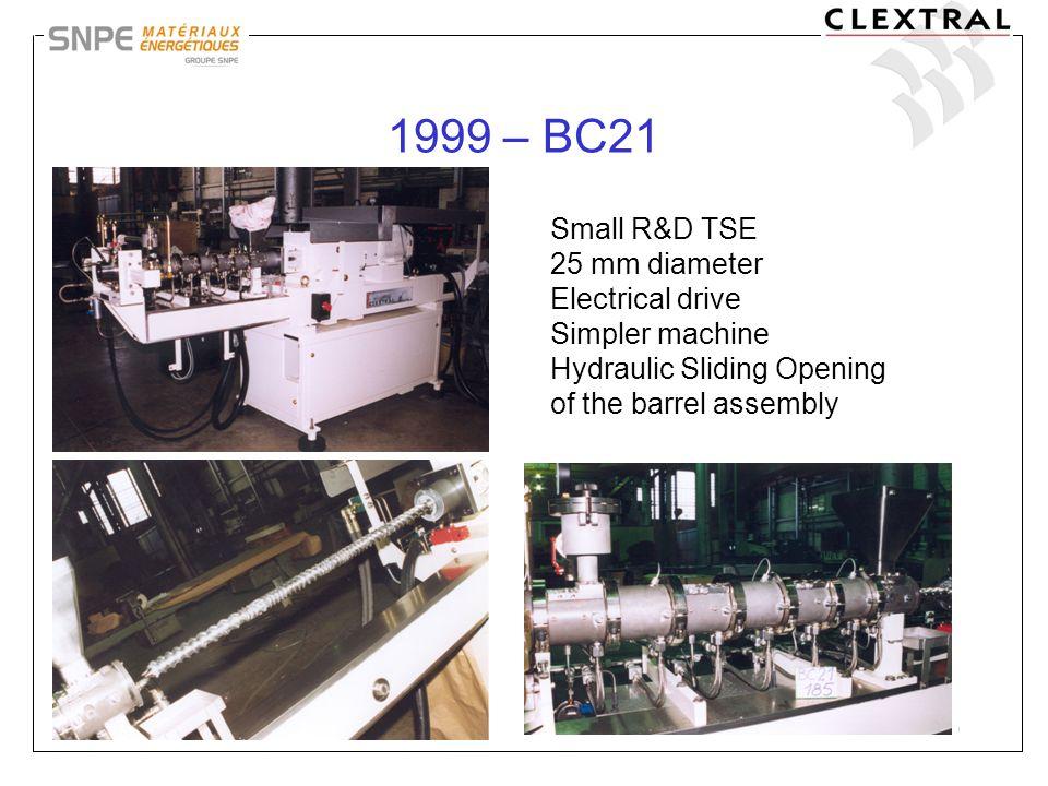 1999 – BC21 Small R&D TSE 25 mm diameter Electrical drive