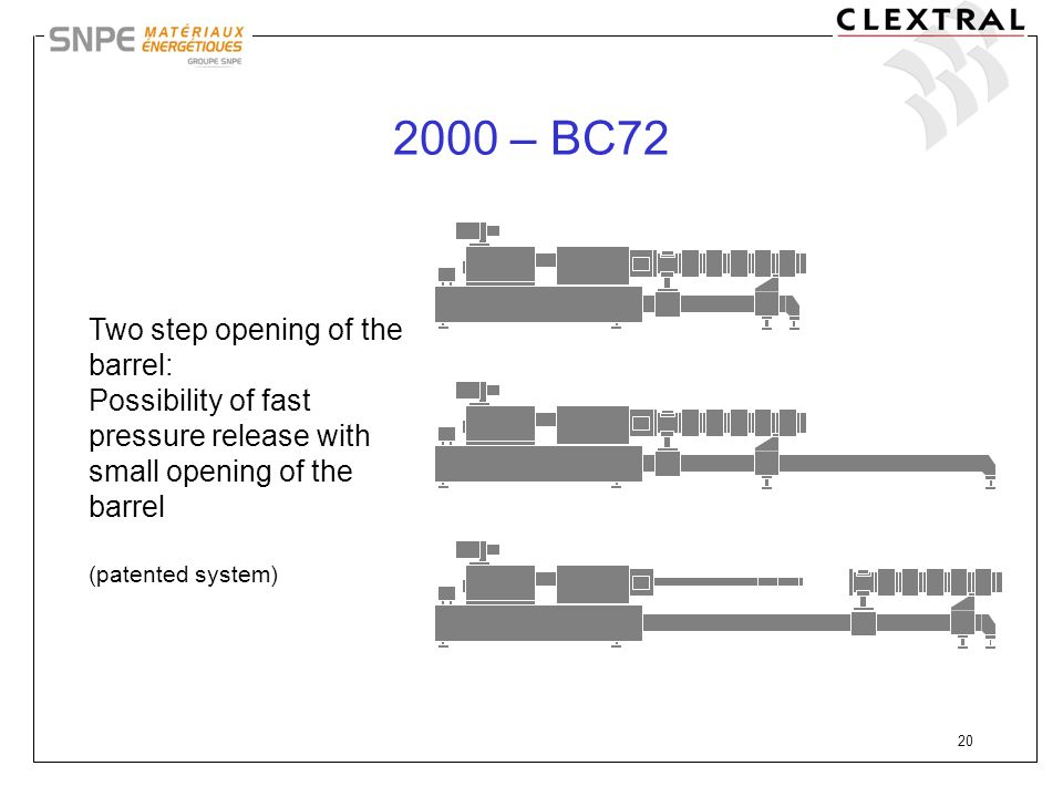 2000 – BC72 Two step opening of the barrel: