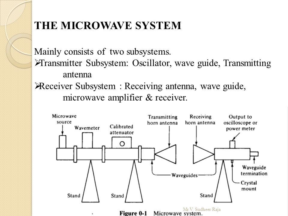 THE MICROWAVE SYSTEM Mainly consists of two subsystems.