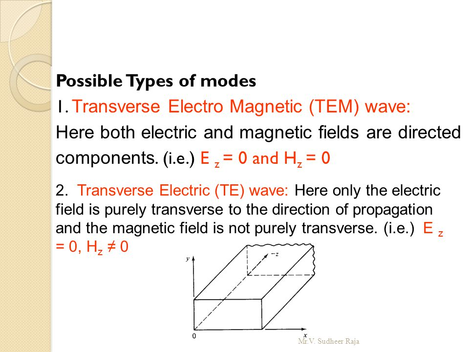 Possible Types of modes 1