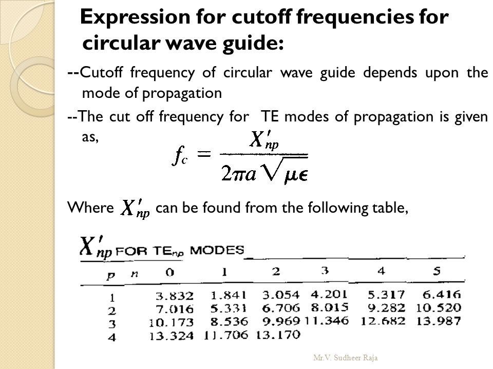 Expression for cutoff frequencies for circular wave guide: