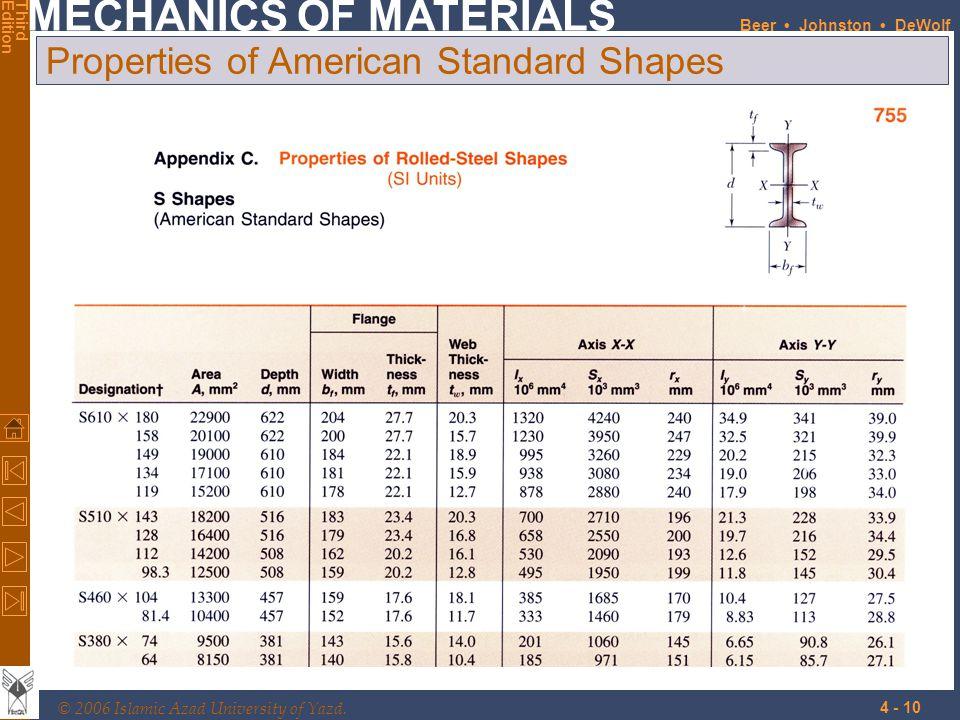 Properties of American Standard Shapes