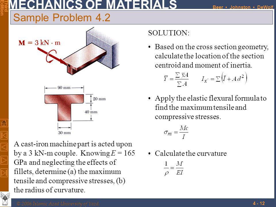 Sample Problem 4.2 SOLUTION: