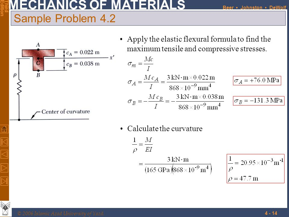 Sample Problem 4.2 Apply the elastic flexural formula to find the maximum tensile and compressive stresses.