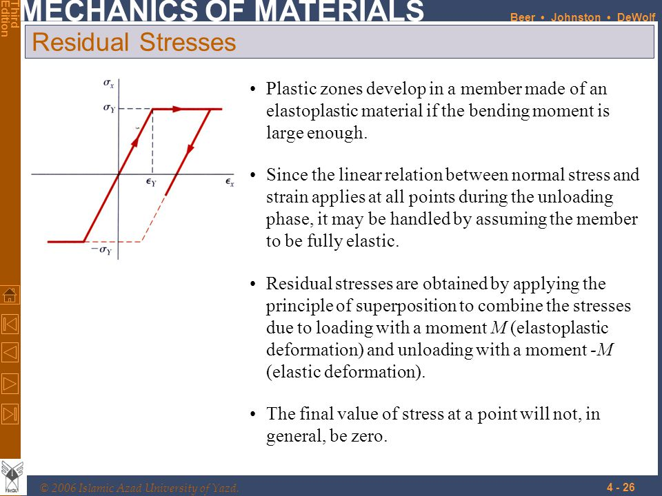 Residual Stresses Plastic zones develop in a member made of an elastoplastic material if the bending moment is large enough.