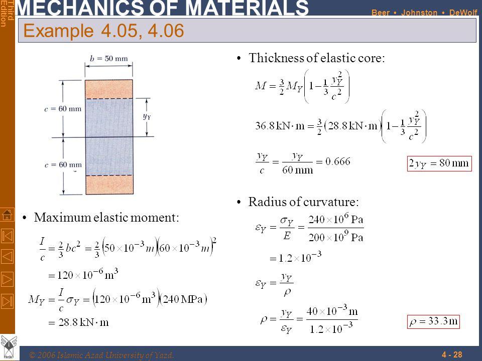 Example 4.05, 4.06 Thickness of elastic core: Radius of curvature: