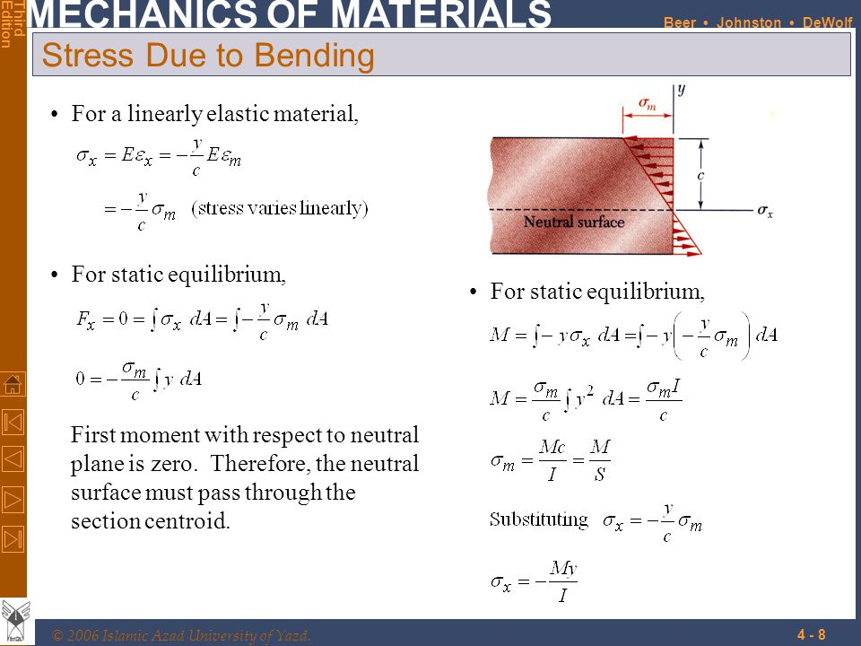 Stress Due to Bending For a linearly elastic material,