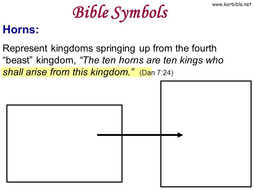 Bible Symbols Horns: