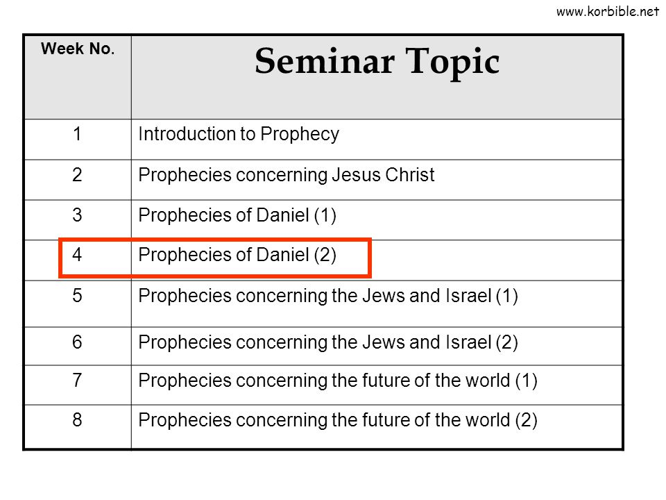 Seminar Topic 1 Introduction to Prophecy 2