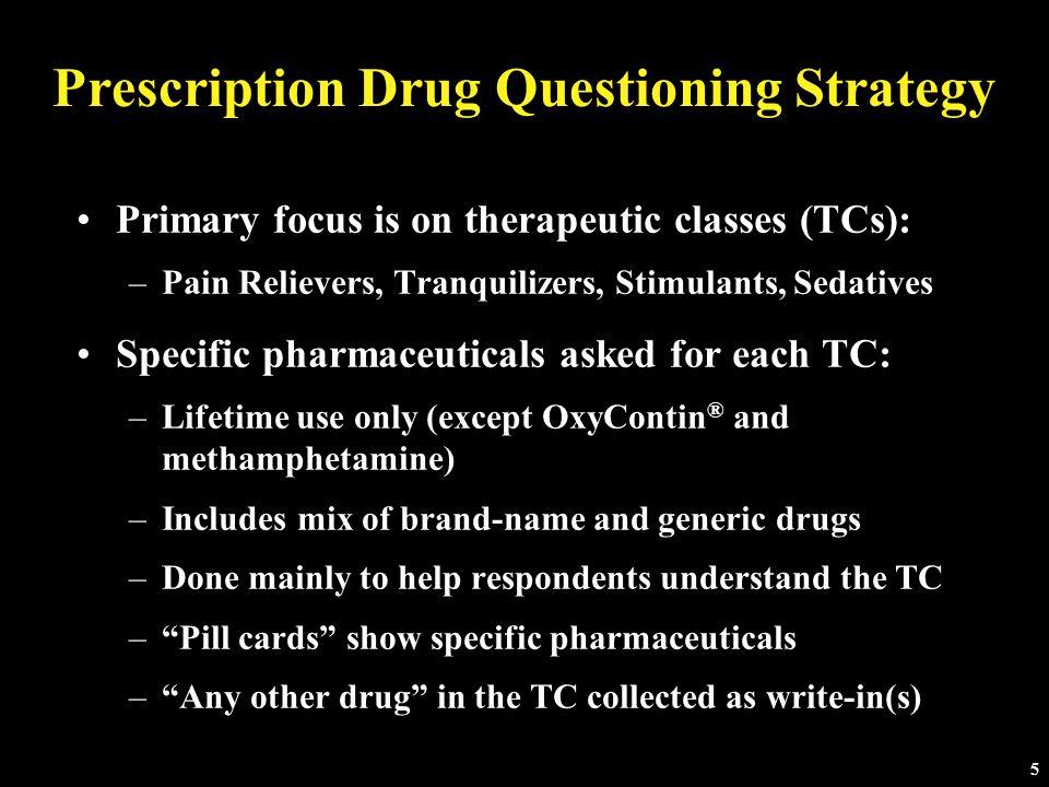 Prescription Drug Questioning Strategy