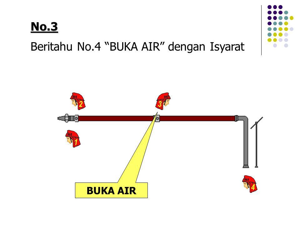 Beritahu No.4 BUKA AIR dengan Isyarat