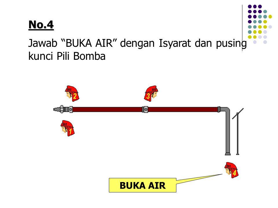 Jawab BUKA AIR dengan Isyarat dan pusing kunci Pili Bomba