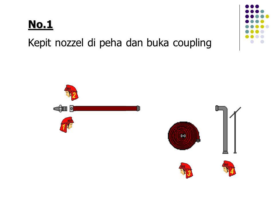 No.1 Kepit nozzel di peha dan buka coupling