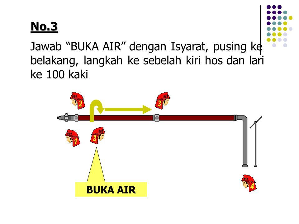No.3 Jawab BUKA AIR dengan Isyarat, pusing ke belakang, langkah ke sebelah kiri hos dan lari ke 100 kaki.