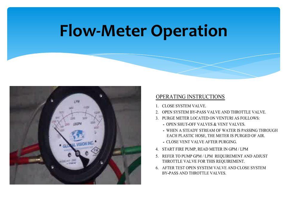 Flow-Meter Operation