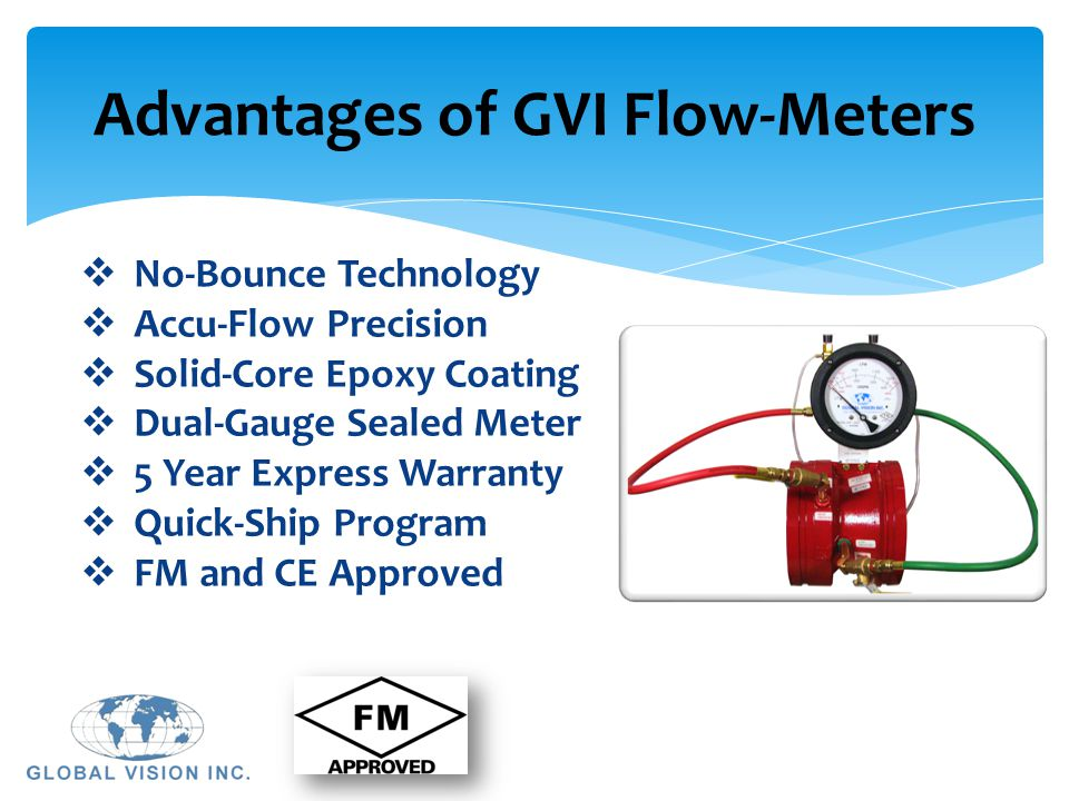 Advantages of GVI Flow-Meters