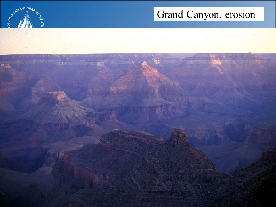 Grand Canyon, erosion