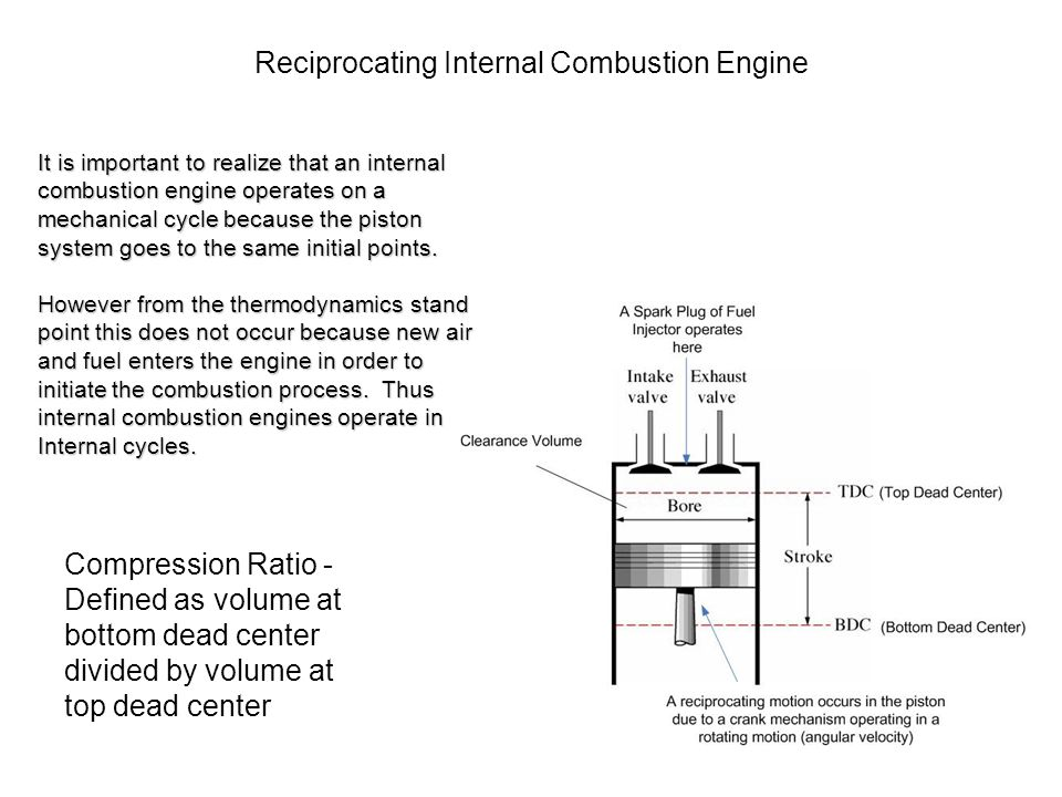Reciprocating Internal Combustion Engine