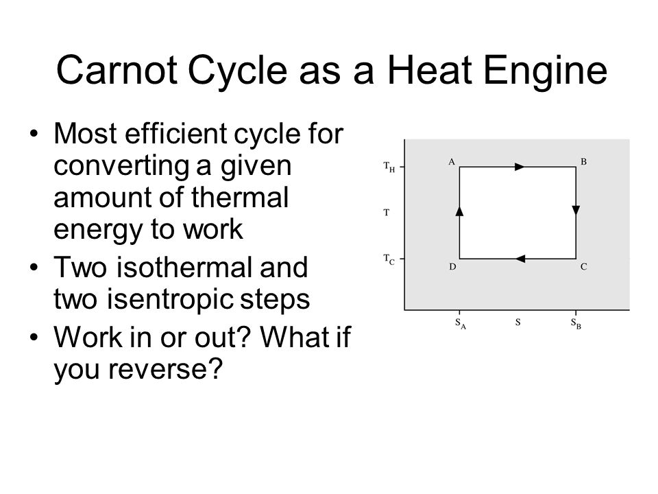 Carnot Cycle as a Heat Engine