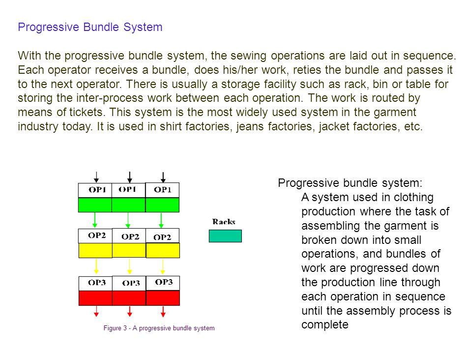 Progressive Bundle System