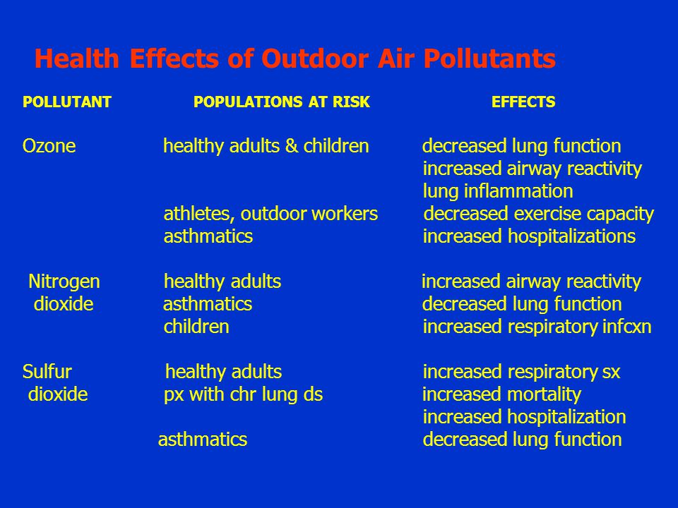 Health Effects of Outdoor Air Pollutants