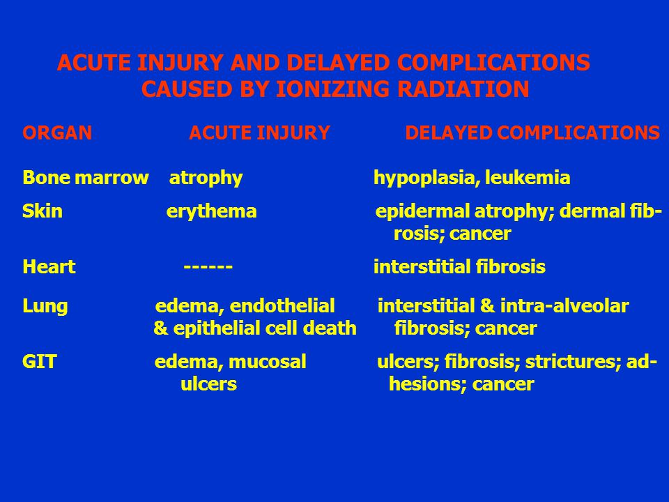 ACUTE INJURY AND DELAYED COMPLICATIONS CAUSED BY IONIZING RADIATION