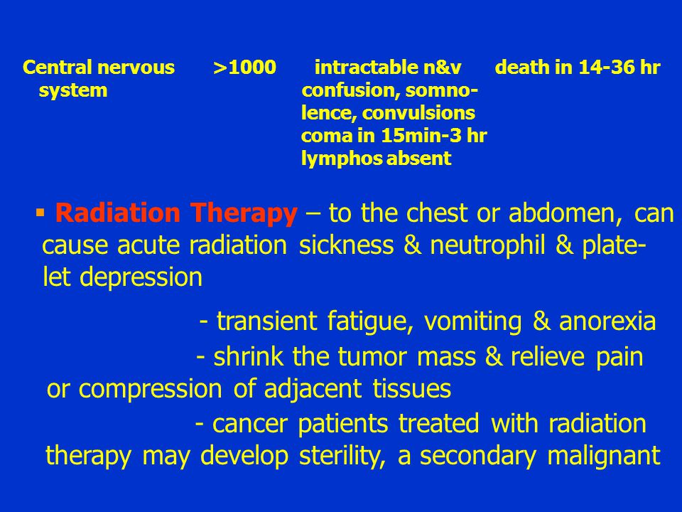 Radiation Therapy – to the chest or abdomen, can