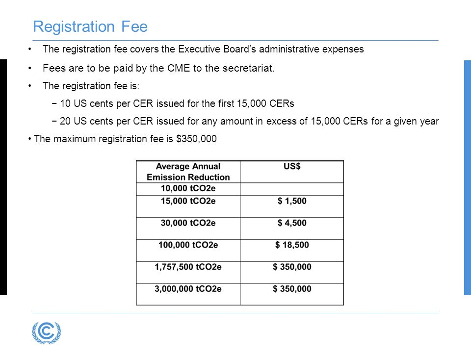 Registration Fee Fees are to be paid by the CME to the secretariat.