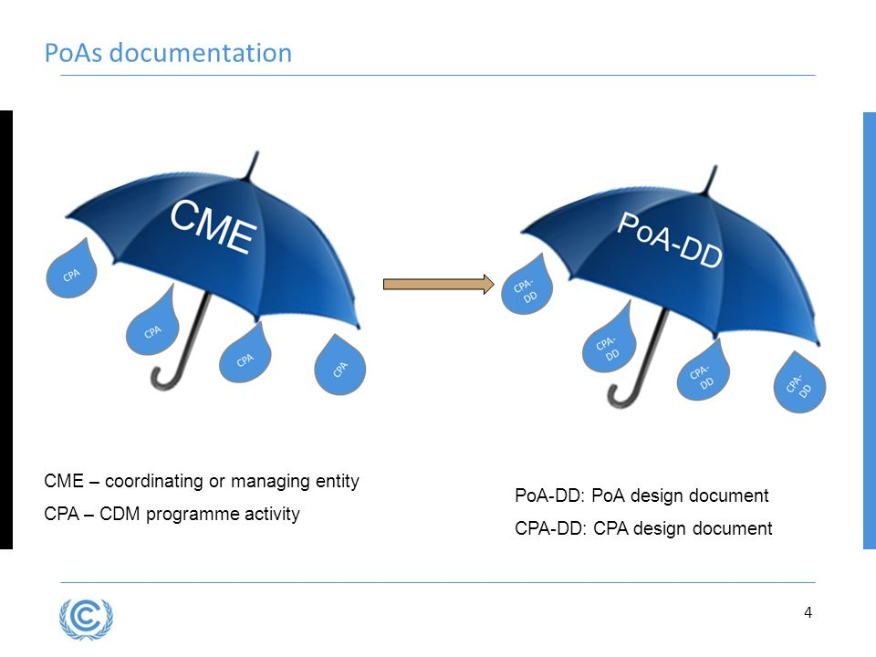 PoAs documentation CME – coordinating or managing entity