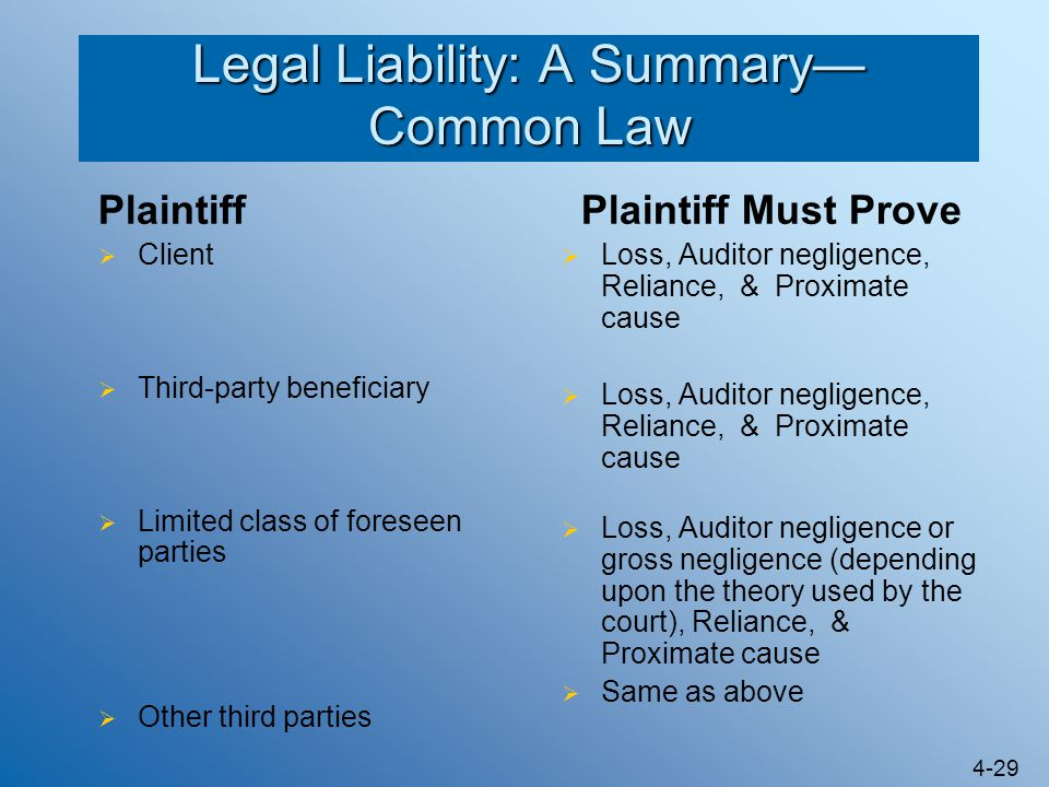 Legal Liability: A Summary— Common Law