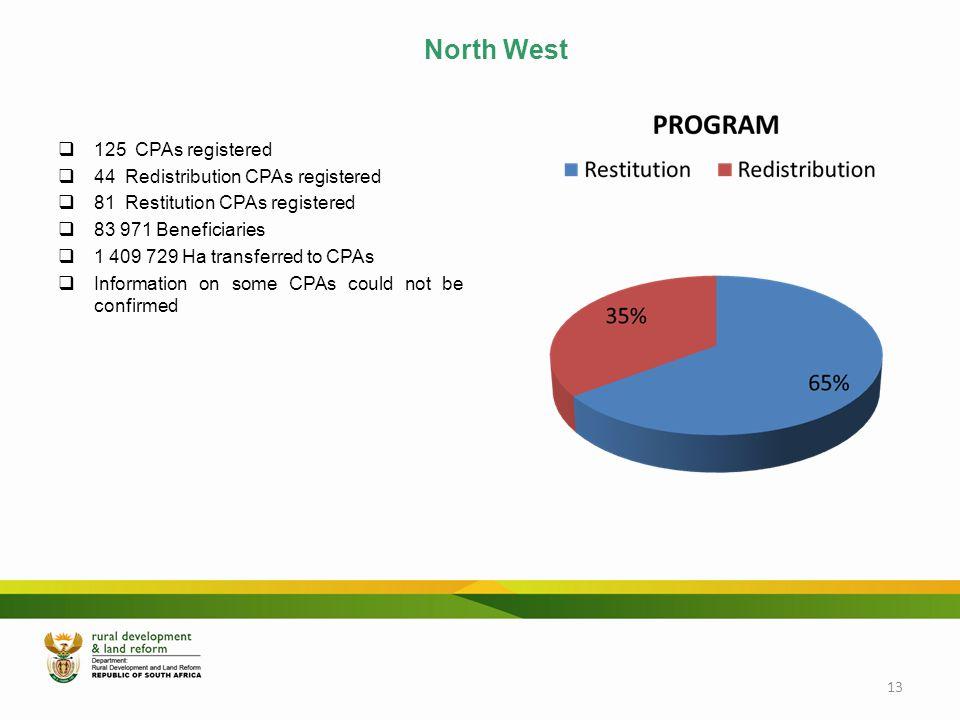 North West 125 CPAs registered 44 Redistribution CPAs registered