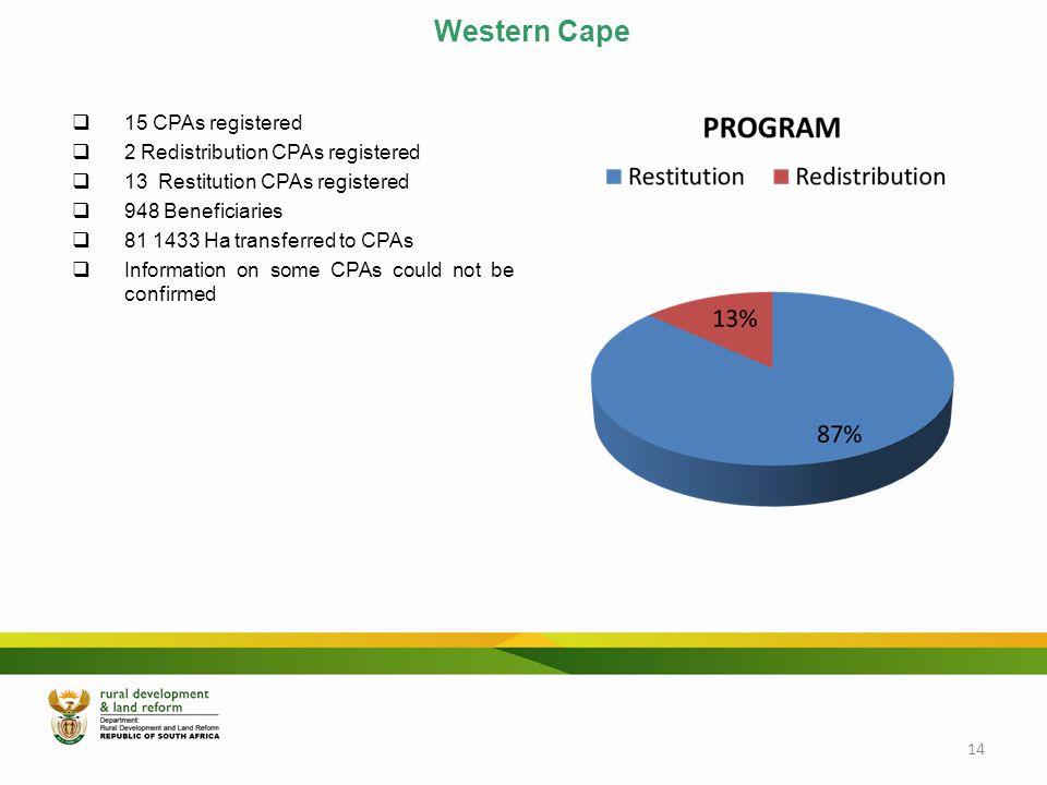 Western Cape 15 CPAs registered 2 Redistribution CPAs registered