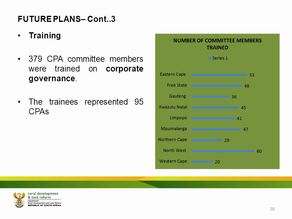 FUTURE PLANS– Cont..3 Training. 379 CPA committee members were trained on corporate governance.