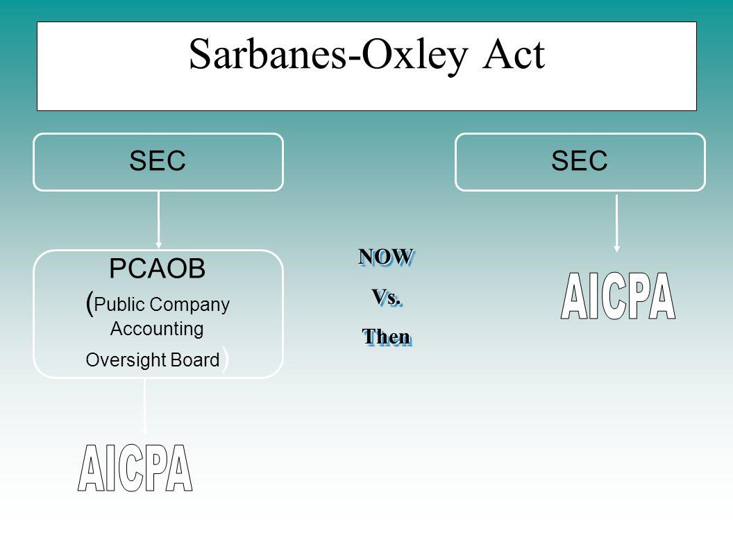 Sarbanes-Oxley Act AICPA AICPA SEC SEC PCAOB (Public Company NOW Vs.