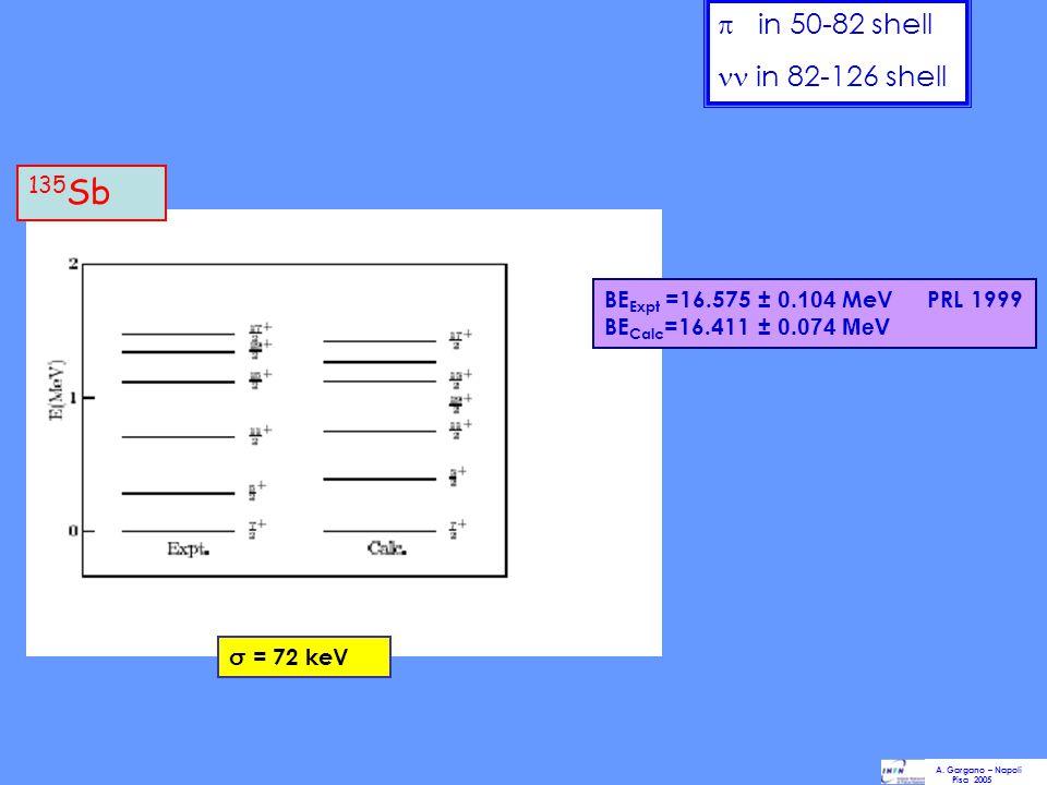 135Sb  in 50-82 shell  in 82-126 shell