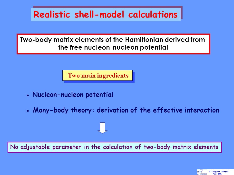 Realistic shell-model calculations